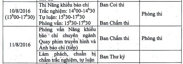 Lich thi nang khieu vao Hoc vien Bao chi va Tuyen truyen hinh anh 1