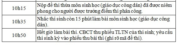 Lich thi THPT quoc gia 2017 hinh anh 7