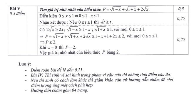So GD&DT Ha Noi cong bo dap an mon Toan vao lop 10 hinh anh 4
