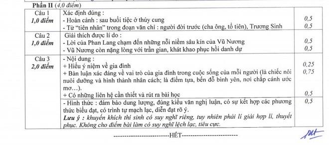 So GD&DT Ha Noi cong bo dap an mon Ngu van vao lop 10 hinh anh 2
