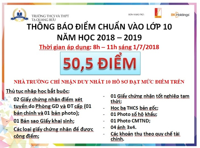 Truong 'nhay' diem chuan 46 len 50,5 sau mot dem phai hoan tra le phi hinh anh