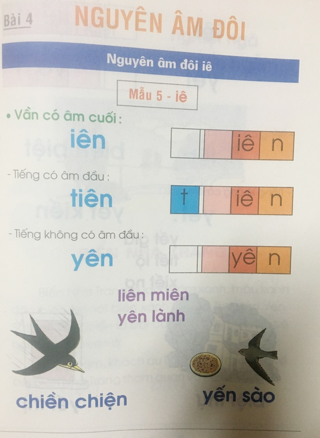 Cach danh van la trong sach Tieng Viet Cong nghe Giao duc lop 1 hinh anh 2