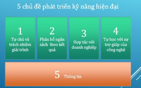 nghe phat trien nhanh anh 2
