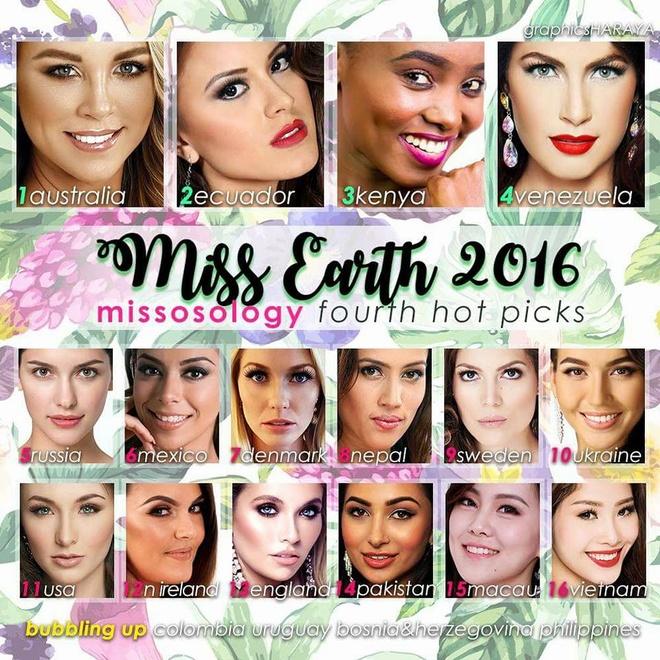 Nam Em xep thu 16 binh chon o Miss Earth 2016 hinh anh 1