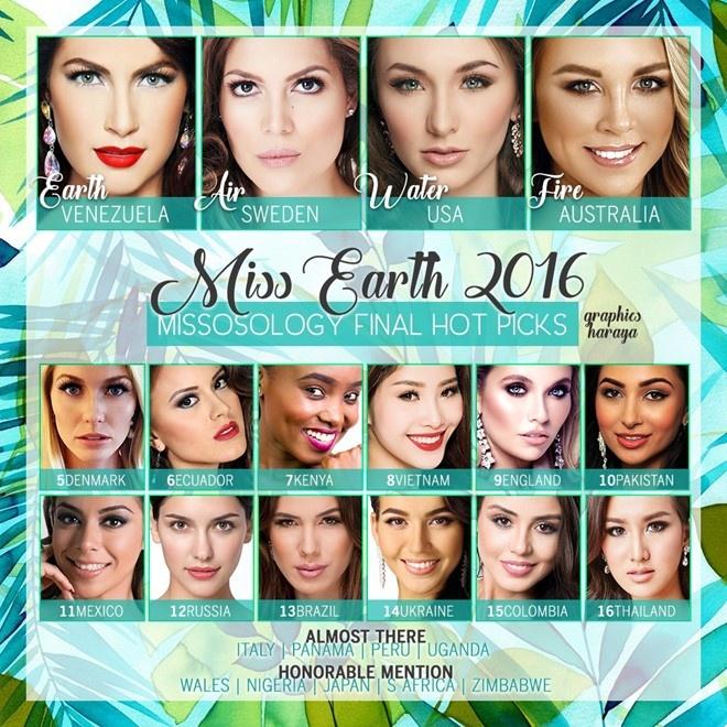Nam Em lot top 8 Miss Earth anh 9
