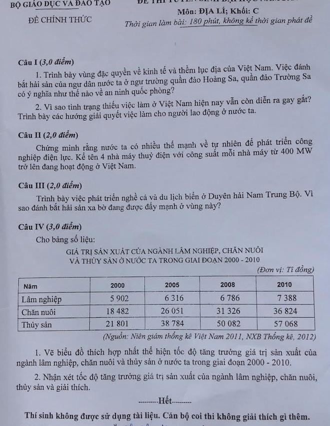 De Thi Va Goi Y Dap An Mon Dia Ly Khoi C Hinh Anh 1