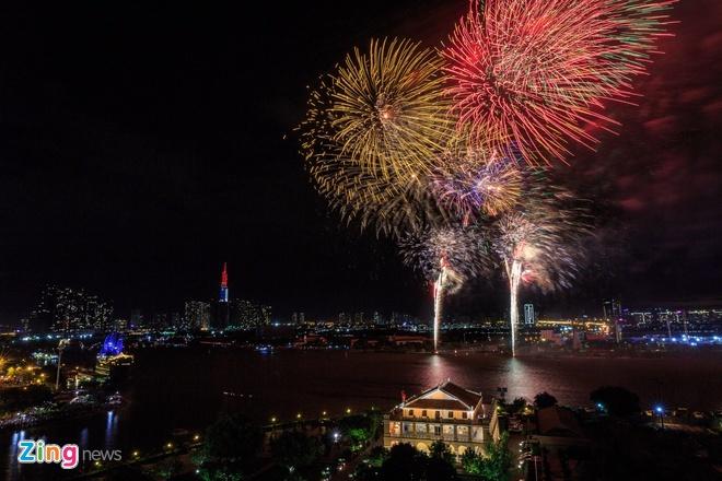 TP.HCM tổ chức Countdown 2020 tại phố đi bộ Nguyễn Huệ