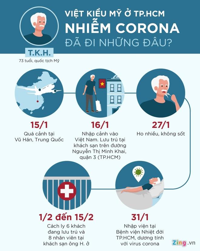 Tim kiem 26 nguoi tung o khach san co Viet kieu nhiem virus corona hinh anh 3 INFO_Viet_kieu_My_nhiem_virus.jpg