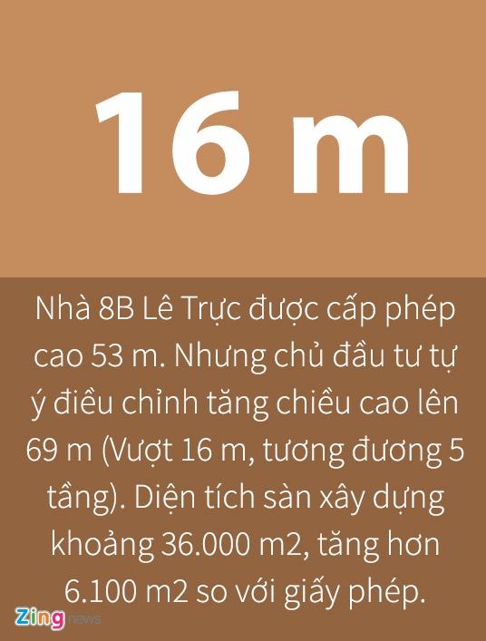 Chu tich Ha Noi nhan trach nhiem ve sai pham o du an Dai Thanh hinh anh 2