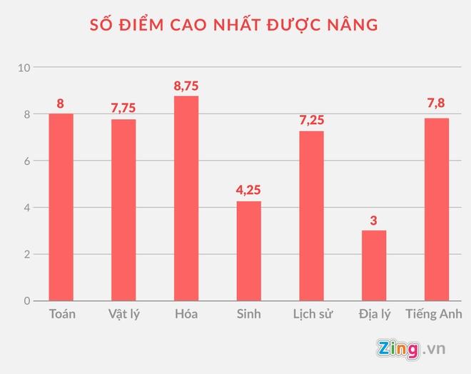 'Nghi ngo duong day chay diem o Ha Giang la co co so' hinh anh 3