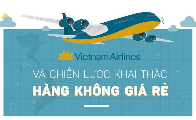 Vietnam Airlines va chien luoc khai thac hang khong gia re hinh anh