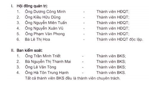 Ong chu Him Lam tham gia Hoi dong quan tri Sacombank hinh anh 1