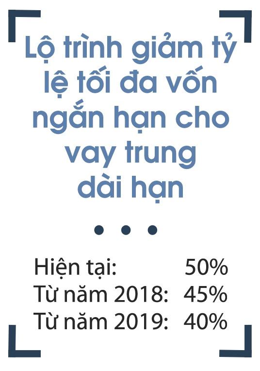 Ngan hang nao huong loi neu chua bi siet lay von ngan cho vay dai? hinh anh 1