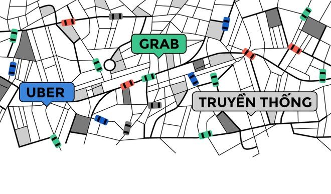 Uber, Grab va taxi, xe om: 'Dau truong sinh tu'? hinh anh