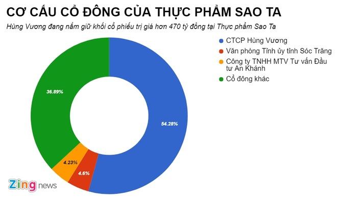 Sau bau Duc, den luot dai gia Duong Ngoc Minh ban tai san de tra no hinh anh 1