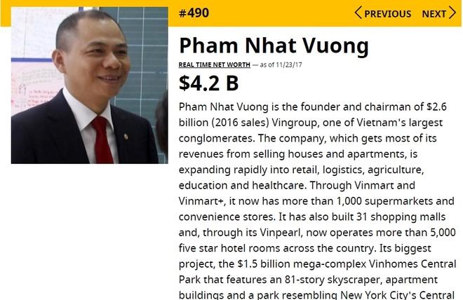 Lần đầu tiên tỷ phú Phạm Nhật Vượng gia nhập danh sách 500 người giàu nhất  thế giới . Ảnh: Forbes.