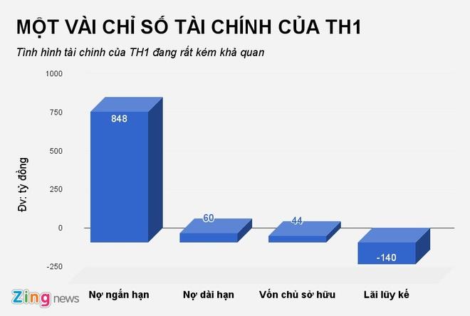 Khoan no 74 ty dong cua cong ty 'Shark' Vuong bi VietinBank rao ban hinh anh 2