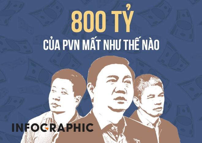 Ong Dinh La Thang va dong pham lam mat 800 ty cua PVN the nao? hinh anh