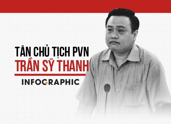 Tan Chu tich PVN Tran Sy Thanh la ai? hinh anh