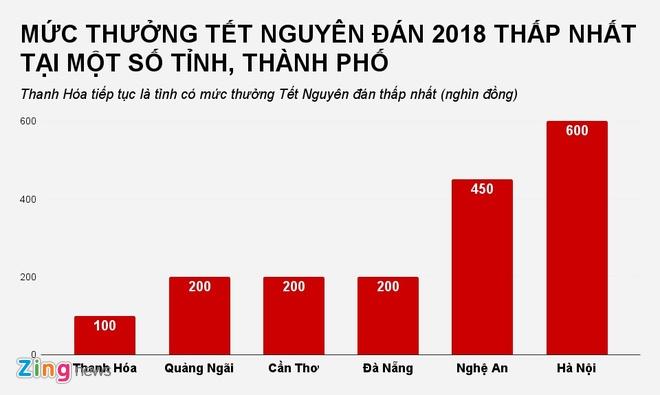 Thuong Tet Nguyen dan nam nay khac gi so voi nam truoc? hinh anh 2