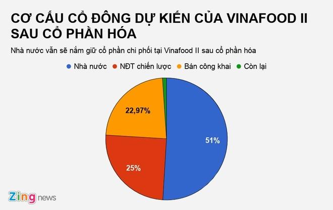 Bau Hien chi nghin ty thau tom Luong thuc mien Nam hinh anh 2