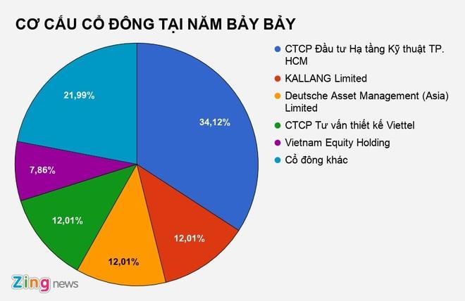 Gan 1 tuan sau vu chay Carina, Nam Bay Bay boc hoi hon 600 ty dong hinh anh 3