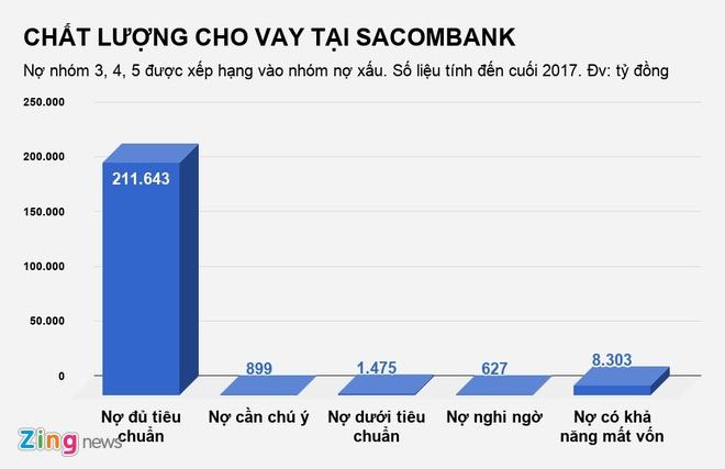 Ban tai san lien quan ong Tram Be, Sacombank cho ben mua tra gop 7 nam hinh anh 3