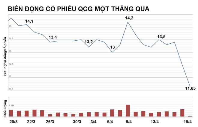 Gia dinh Nguyen Quoc Cuong 'mat' hon 135 ty dong sau mot dem hinh anh 1