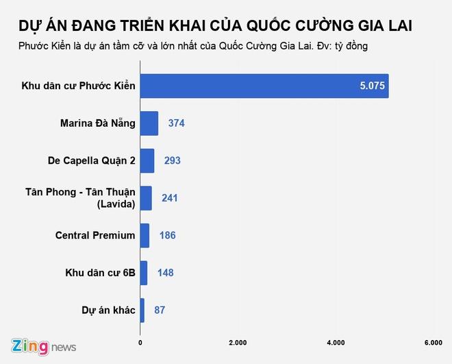 Gia dinh Nguyen Quoc Cuong 'mat' hon 135 ty dong sau mot dem hinh anh 3