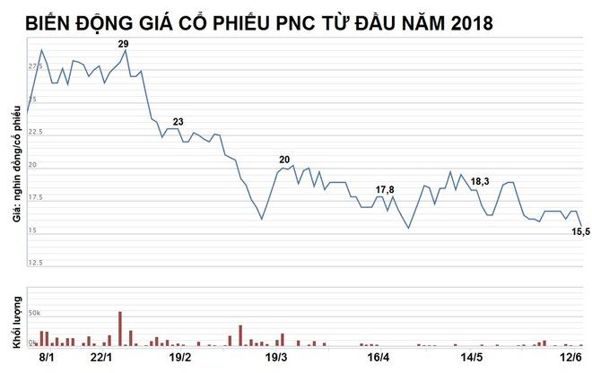 Nha sach Phuong Nam ban von khoi cum rap CGV lay tien tra no hinh anh 4