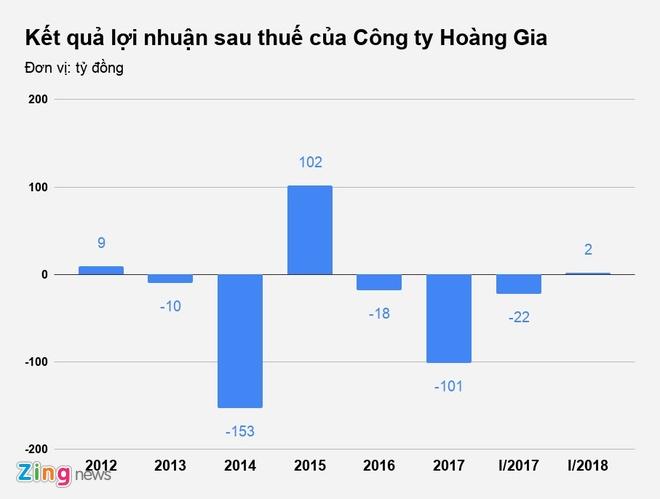 Casino lon nhat Quang Ninh bi truy thu hang tram trieu tien thue hinh anh 2
