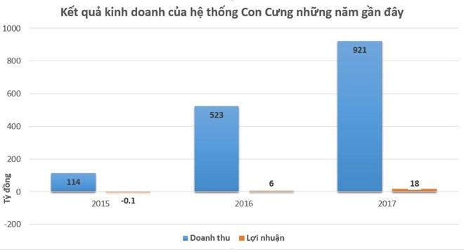 Chu tich Con Cung: Chung toi chiu thiet hai, nhung khong kien doi tac hinh anh 3