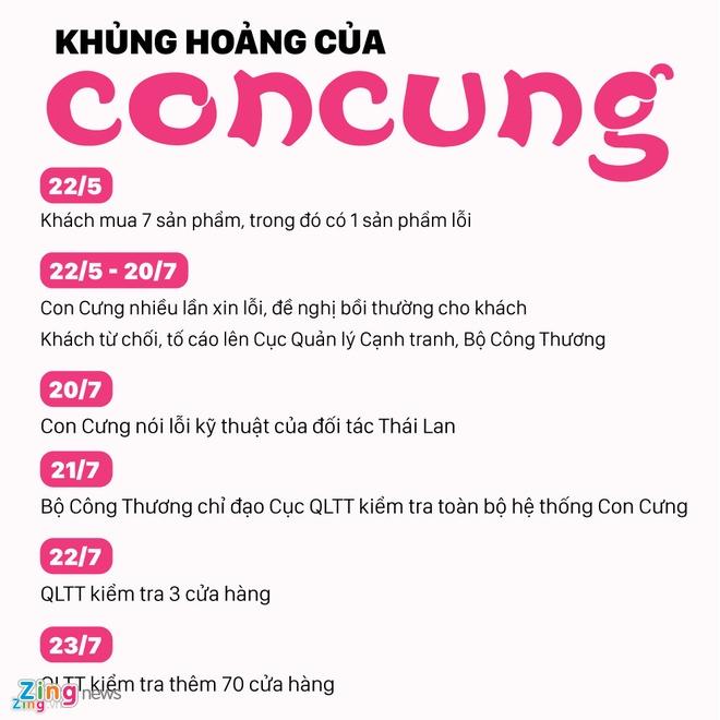 Chu tich Con Cung: Chung toi chiu thiet hai, nhung khong kien doi tac hinh anh 5