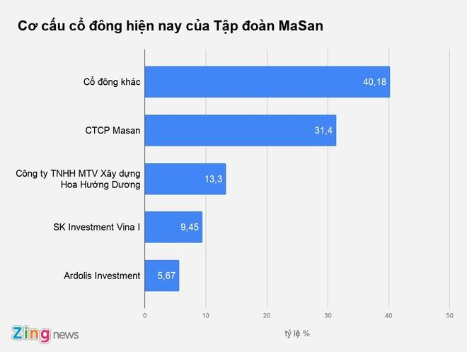 Forbes cap nhat thong tin ve 2 dai gia Nguyen Dang Quang, Ho Hung Anh hinh anh 2