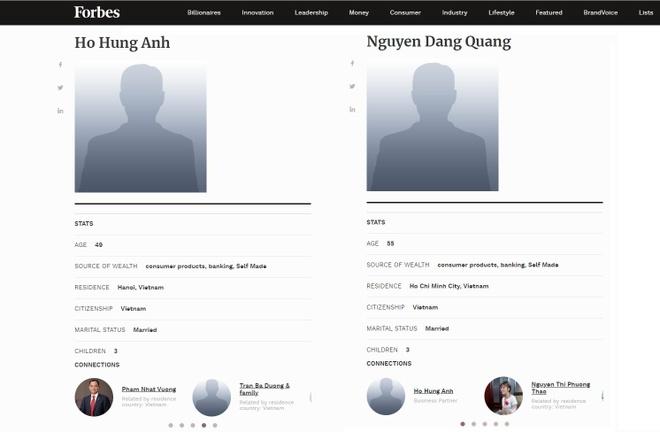 Forbes cap nhat thong tin ve 2 dai gia Nguyen Dang Quang, Ho Hung Anh hinh anh 1