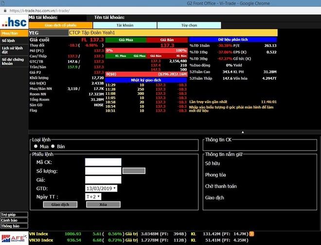 Gần 7% vốn cổ phần Yeah1 đang bị bán tháo ở giá sàn - Ảnh 2