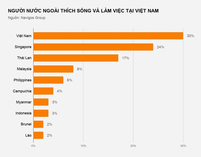 nguoi nuoc nguoi thich lam viec o viet nam anh 2