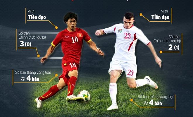 U23 Viet Nam vs U23 Jordan: Tran cau song con hinh anh