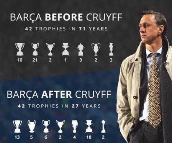 Johan Cruyff qua doi anh 2