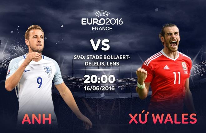 Anh vs xu Wales: Cuoc chien Ngoai hang hinh anh