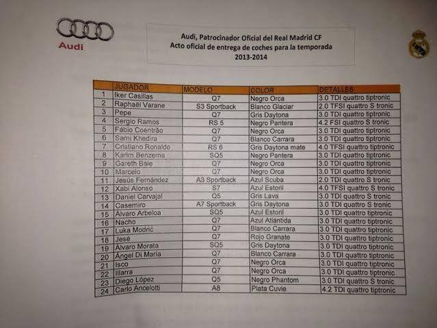 Ronaldo duoc tang sieu xe Audi RS 6 hinh anh 13