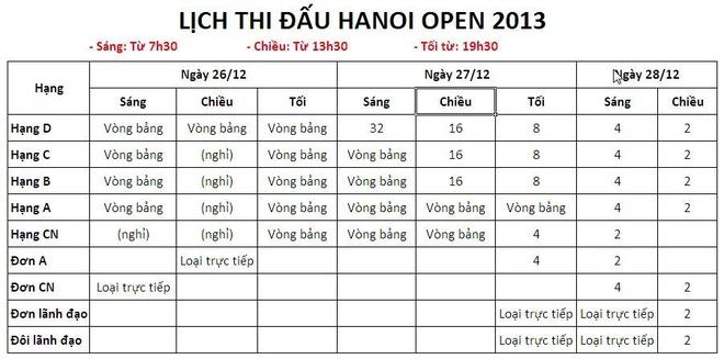 Hanoi Open - giai bong ban quy mo lon voi nhieu ky luc hinh anh 2