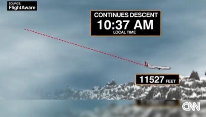 Nhung bi an trong vu tai nan cua chuyen bay 4U9525 hinh anh 1 Mô phỏng những phút cuối cùng của 4U9525 trước khi rơi xuống núi Alps. Đồ họa: CNN