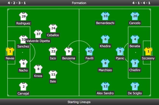 Real Madrid vs Juventus anh 3