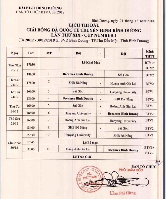 Nguyen Tuan Anh,  HAGL,  Tuan Anh,  Asian Cup,  Duong Minh Ninh,  BTV Cup,  V League 2019 anh 3