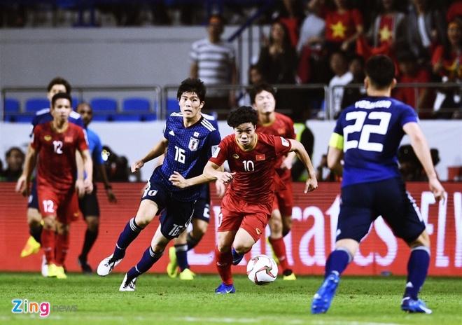 Cong Phuong van co co hoi ra nuoc ngoai thi dau sau Asian Cup 2019 hinh anh 1