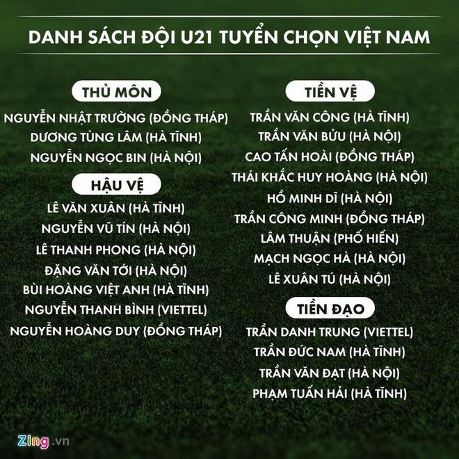 Duong Hong Son dan dat U21 tuyen chon Viet Nam hinh anh 2