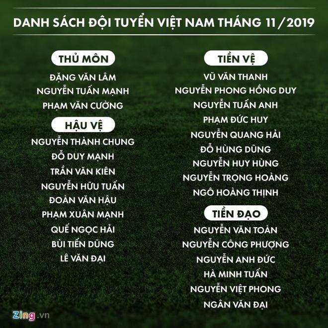 Mac Hong Quan, Van Quyet khong duoc trieu tap cho tran Thai Lan, UAE hinh anh 2