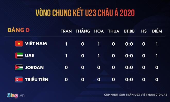 Quang Hai: 'U23 Viet Nam huong den chien thang truoc Jordan' hinh anh 2 5d6542a4fef906a75fe8.jpg