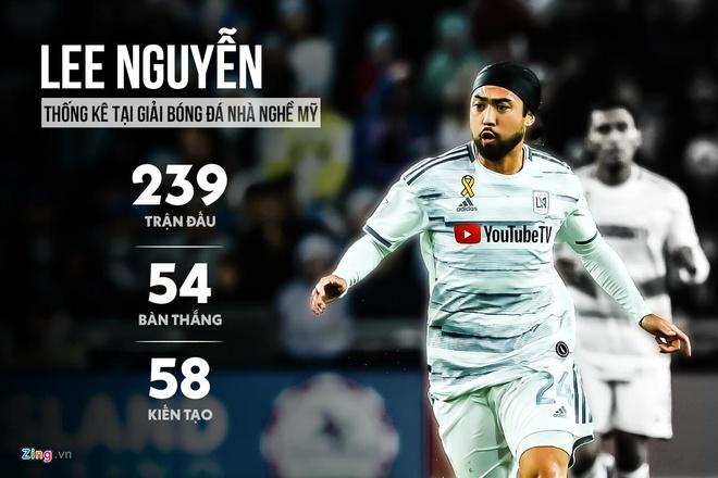 Lee Nguyễn trở thành cầu thủ hưởng lương cao nhất V.League 2020 nếu về Việt Nam. Đồ họa: Minh Phúc.